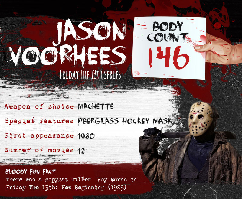 jason vorhees serial killer