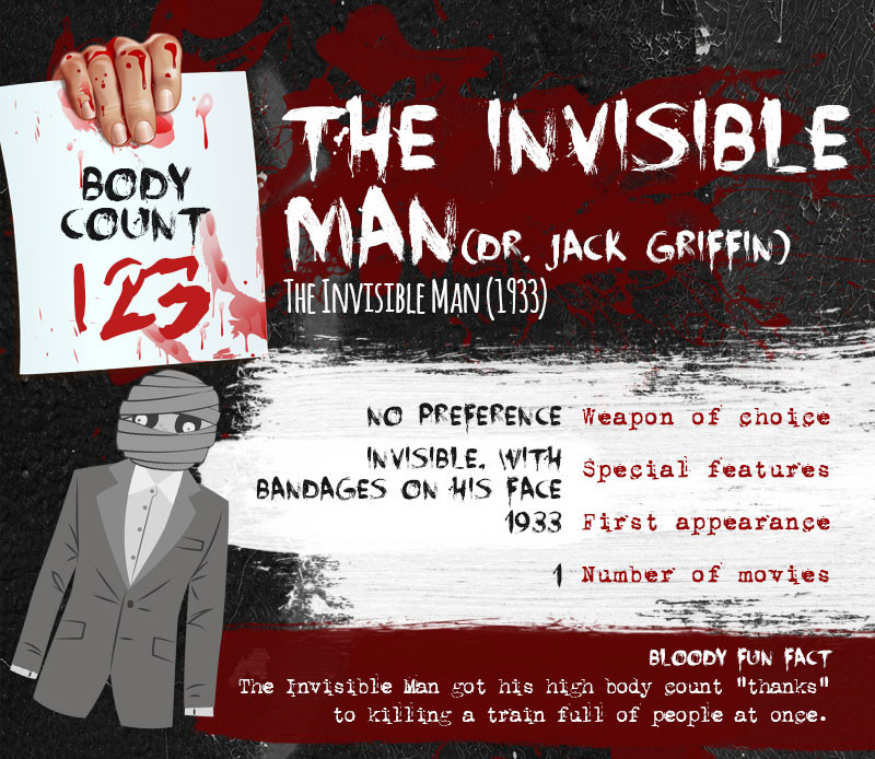 invisible man serial killer body count