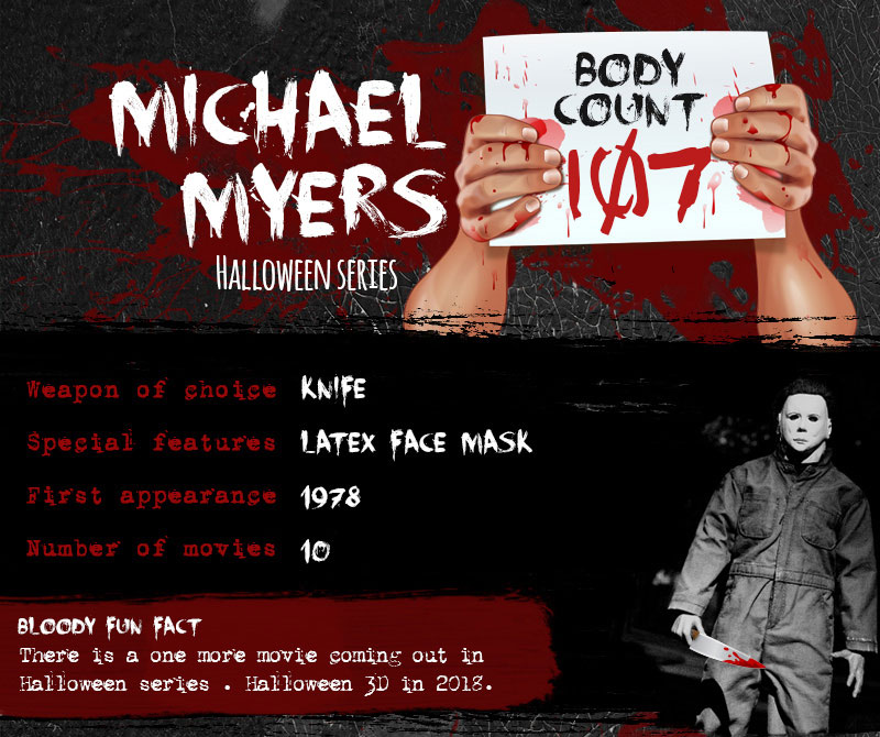 michael myers serial killer body count