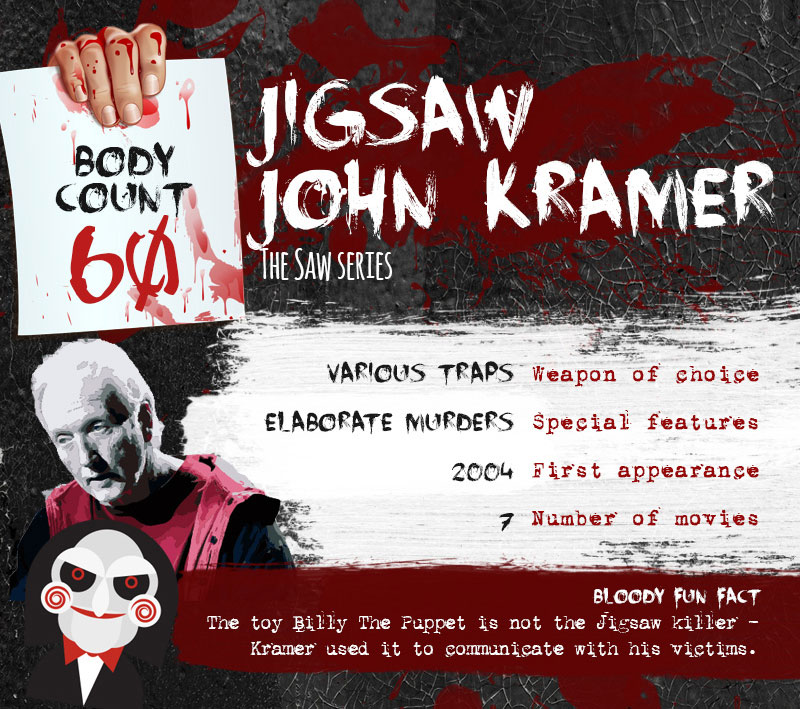 jigsaw serial killer body count