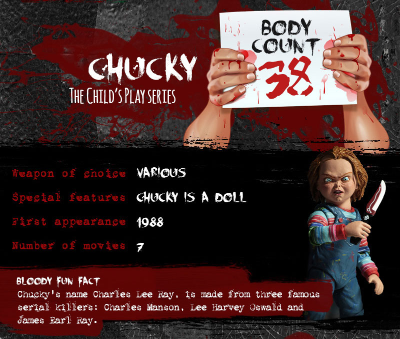 chucky serial killer body count